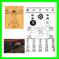 Feng Shui Tradicional, Cosmologia Chinesa e o Homem em Transformação – Parte 3