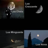 Lua - feitiços básicos para o dia-a-dia