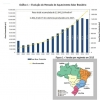 Brasil é 3º país em ranking internacional de aquecedores solares